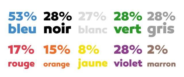 sevanova-proportion_couleur