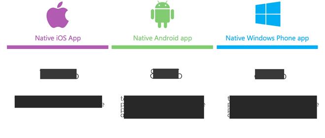 Application Native Agence Sevanova